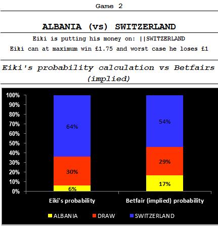 ALBANIA vs SWITZERLAND_11 June 2016