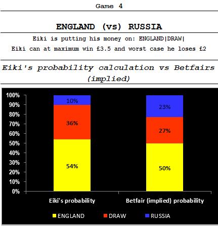 ENGLAND vs RUSSIA_11 June 2016