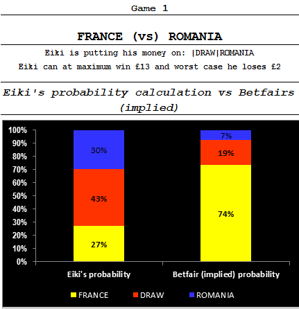 FRANCE vs ROMANIA_10 June 2016