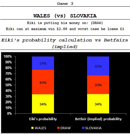 WALES vs SLOVAKIA_11 June 2016